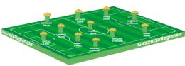 Giovanissimi Nazionali: ecco il dream team dell'anno