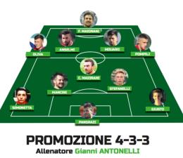 TOP 11 di Promozione: ecco i migliori del girone d'andata