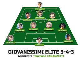 La TOP 11 dei Giovanissimi Elite: ecco i migliori del girone d'andata