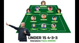 TOP 11 Under 15 Serie A e B: ecco i migliori dell'andata