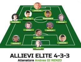 Top 11 Allievi Elite: tutti i migliori dell'andata