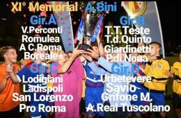 XI Memorial Bini, la composizione dei gironi