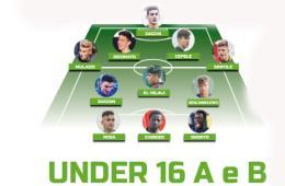 La Top 11: ecco la selezione dei migliori Under 16 Nazionali