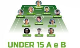 La Top 11: ecco la selezione dei migliori Under 15 Nazionali